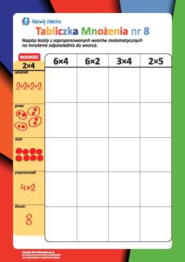Uczymy się tabliczki mnożenia: nr 8