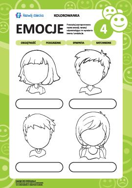 Rozpoznajemy emocje na podstawie wyrazu twarzy nr 4