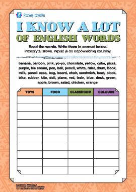 Podział słów na kategorie (w języku angielskim)