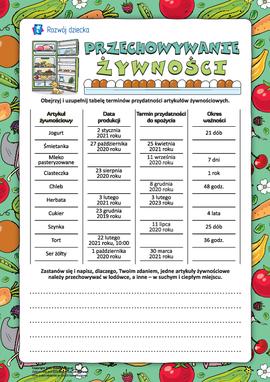Przechowywanie żywności: badamy informacje na etykiecie