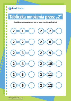 """Tabliczka mnożenia liczba """"2"""""""