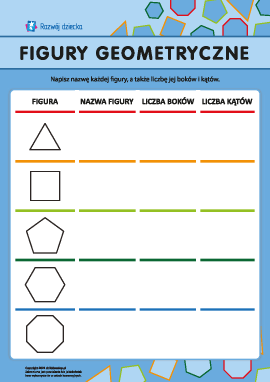 Opisz figury geometryczne