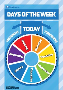 Poznajemy dni tygodnia w języku angielskim