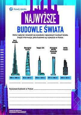 Obliczamy wysokość najwyższych budowli świata